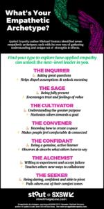 What's your empathetic archetype?