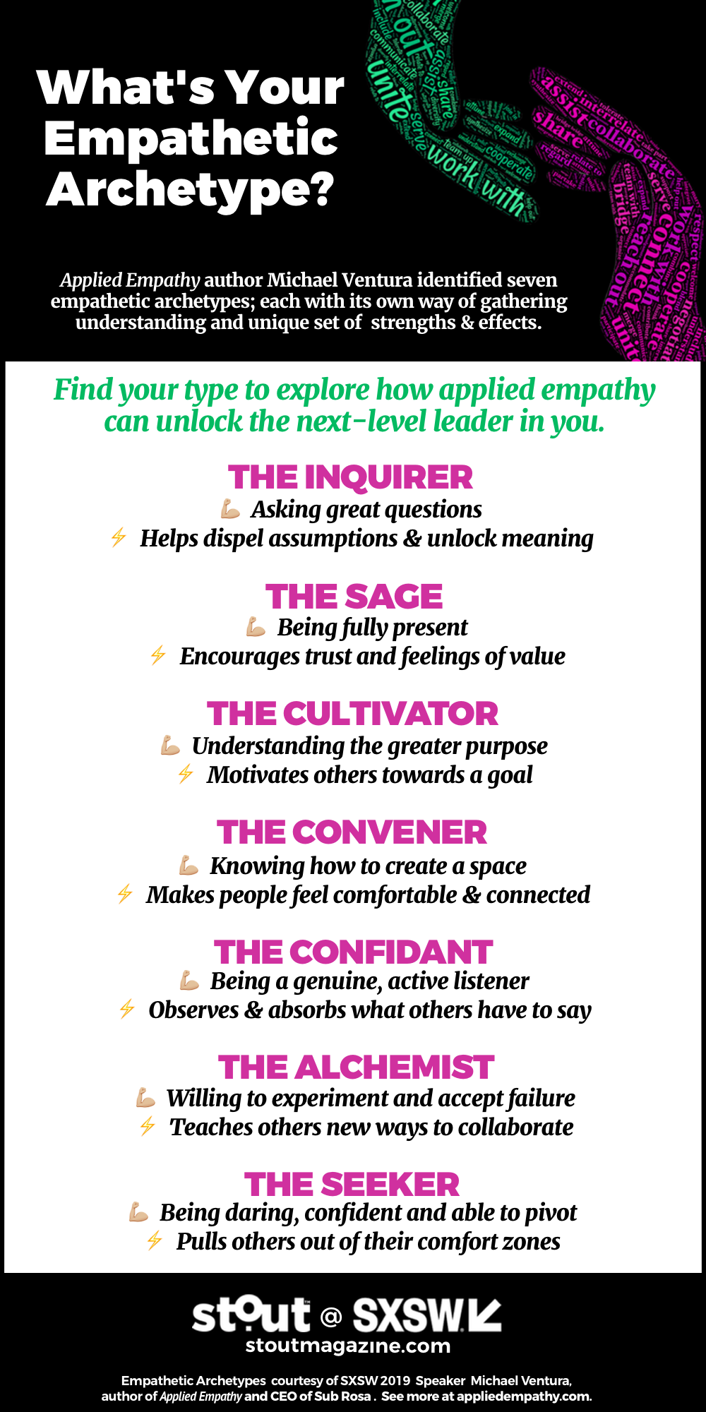 What's your empathetic archetype?